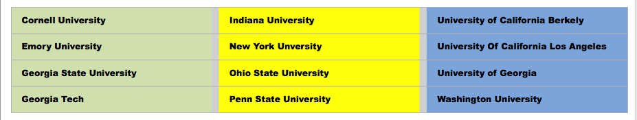 College List 2